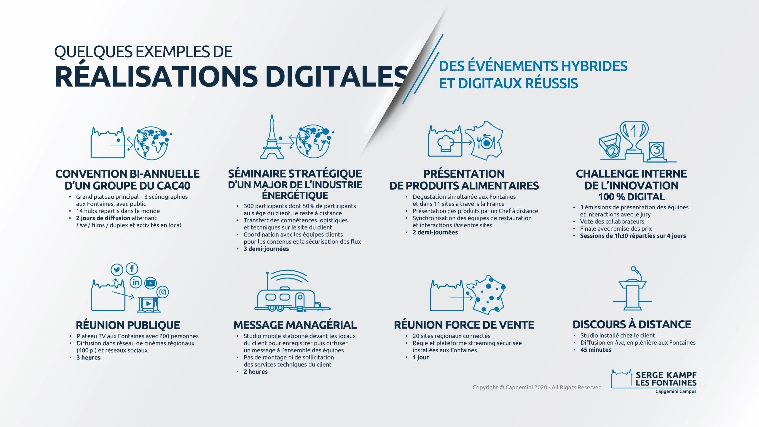 Réalisations Evénements Digitaux 2020