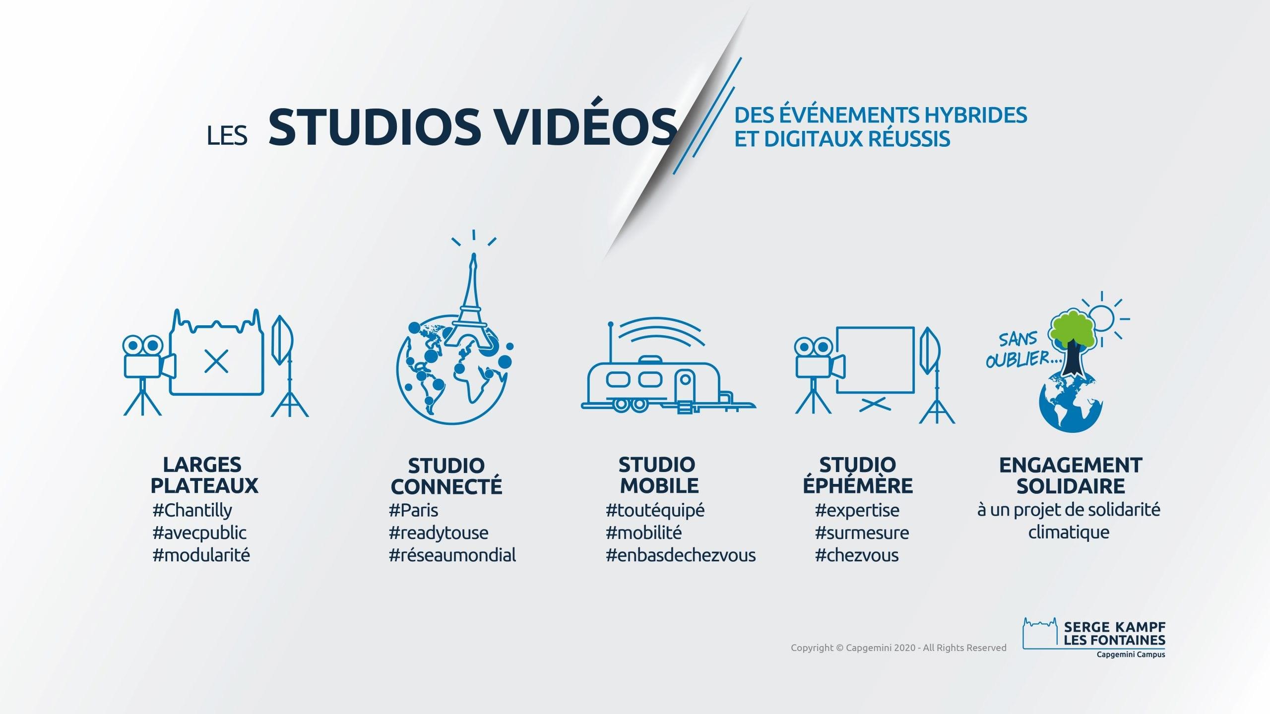 Studios FR